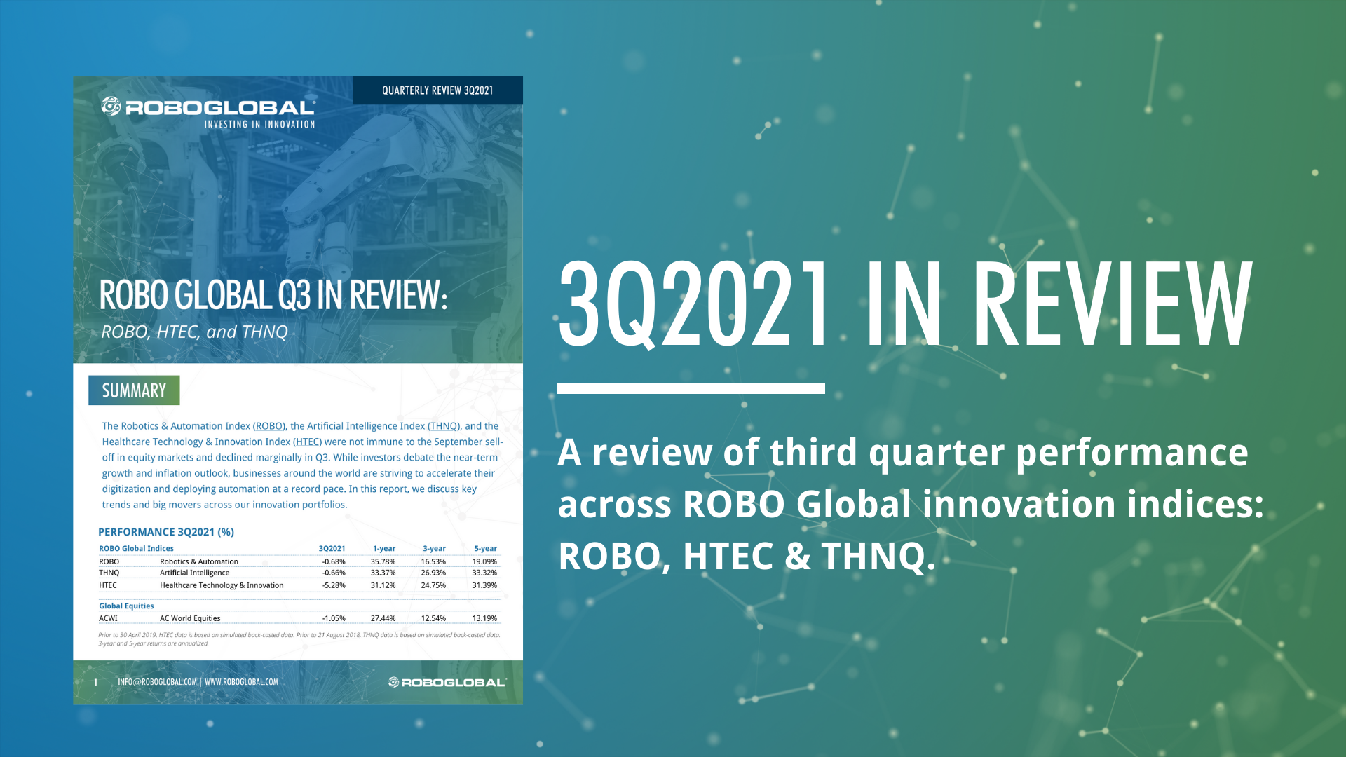 Q3 2021 In Review: ROBO Global Innovation Indices